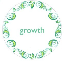 "Drawing of plants in a wreath shape, with the word ""growth"" in the center"