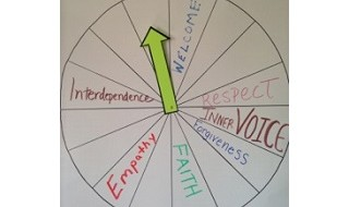 Moral Compass Made by Grades 2-3